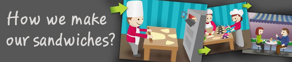 Kako-nastaju-sendvici-baner-ENG